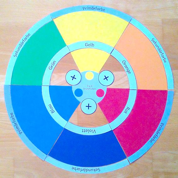 Kleiner Farbkreis