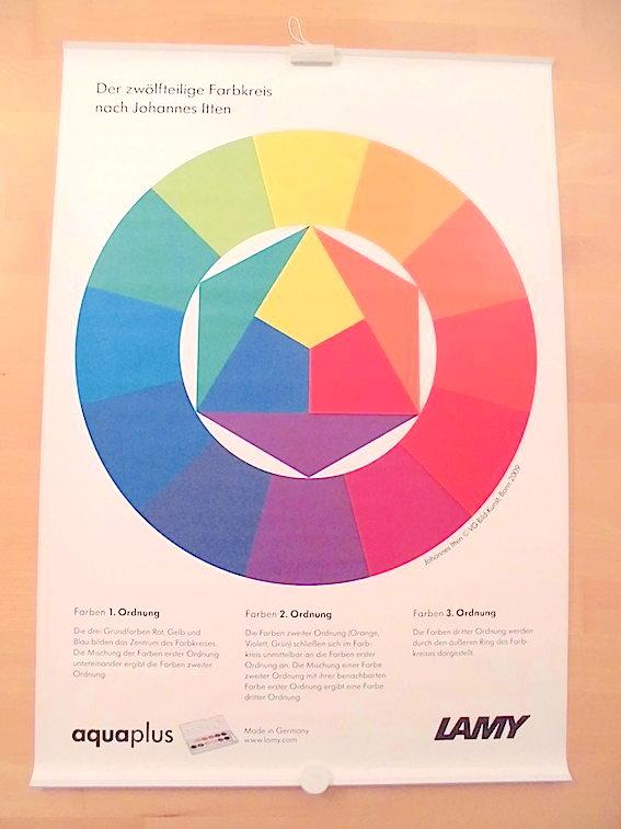 KOSTENLOS: Der Farbkreis nach Itten
