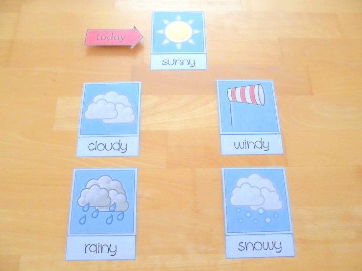 Wetterbeobachtungskarten für die Tafel