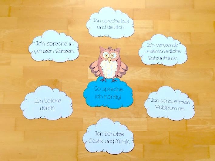 Sprecherziehung in der Grundschule