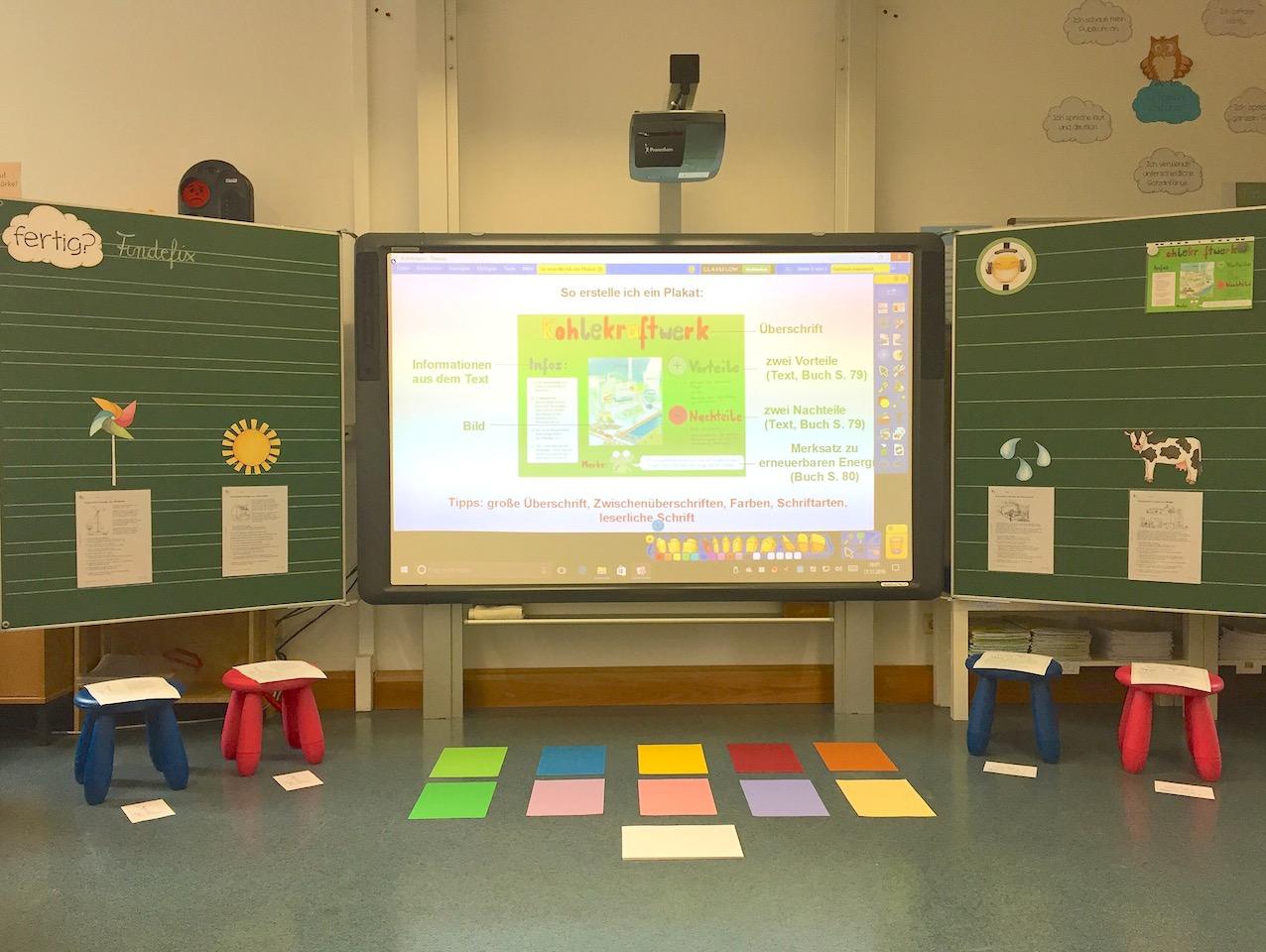Das Smartboard in der Grundschule