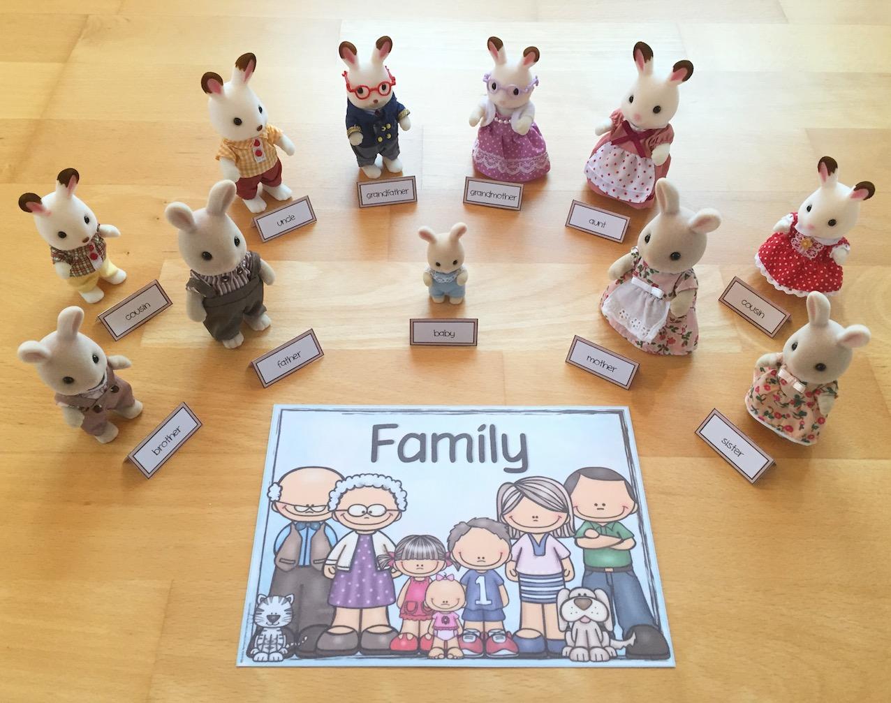 """Thema """"family"""" im Englischunterricht"""